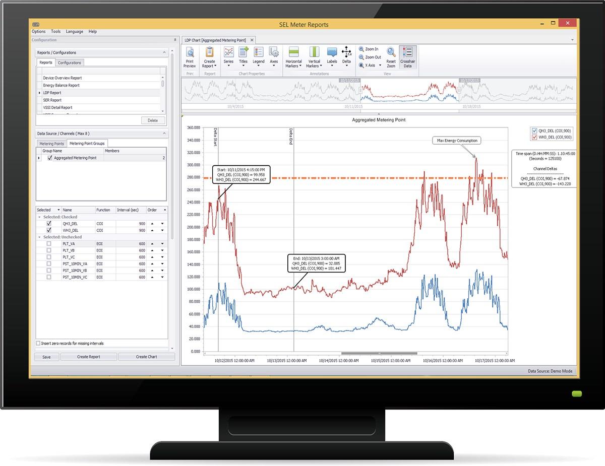 New Release Of Sel Meter Reports Enhances Site Wide Resource Visualization Schweitzer Engineering Laboratories
