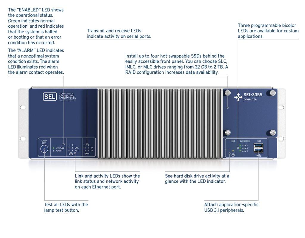 SEL-3355 Rack-Mount Computer | Schweitzer Engineering Laboratories