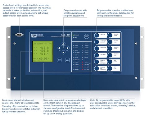 SEL-401 Protection, Automation, and Control Merging Unit