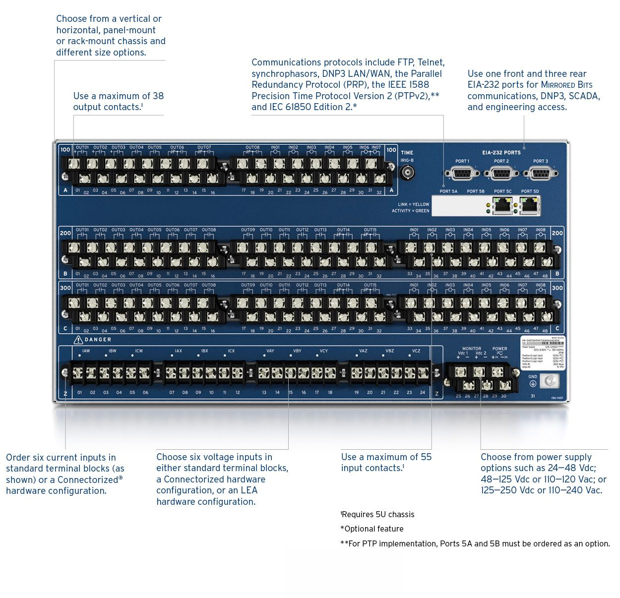 451_visual_back?n=63643243719000&preset=size col 12&bp=md sel 451 protection, automation, and bay control system sel 451 wiring diagram at bakdesigns.co