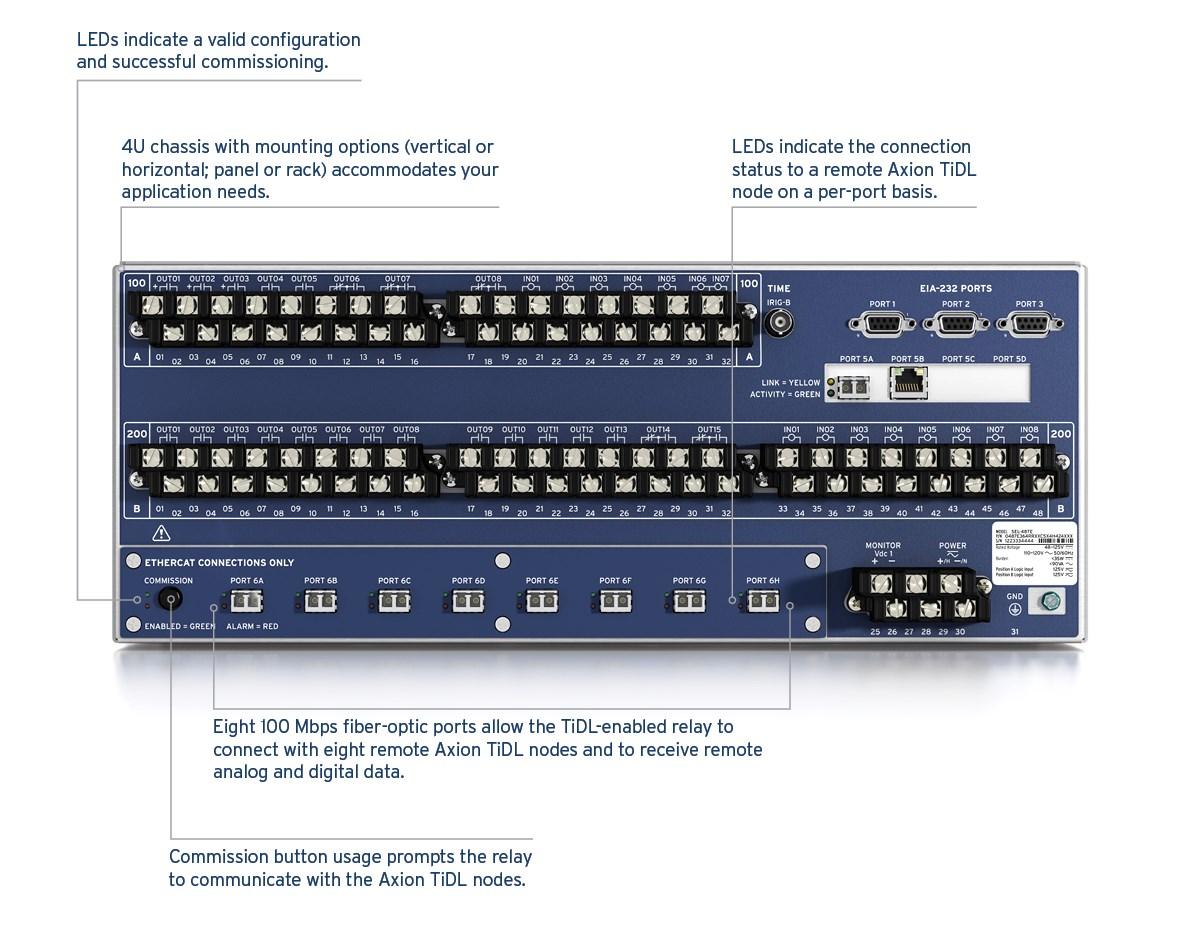 lionel e unit sel wiring diagram eclipse avn7000 car