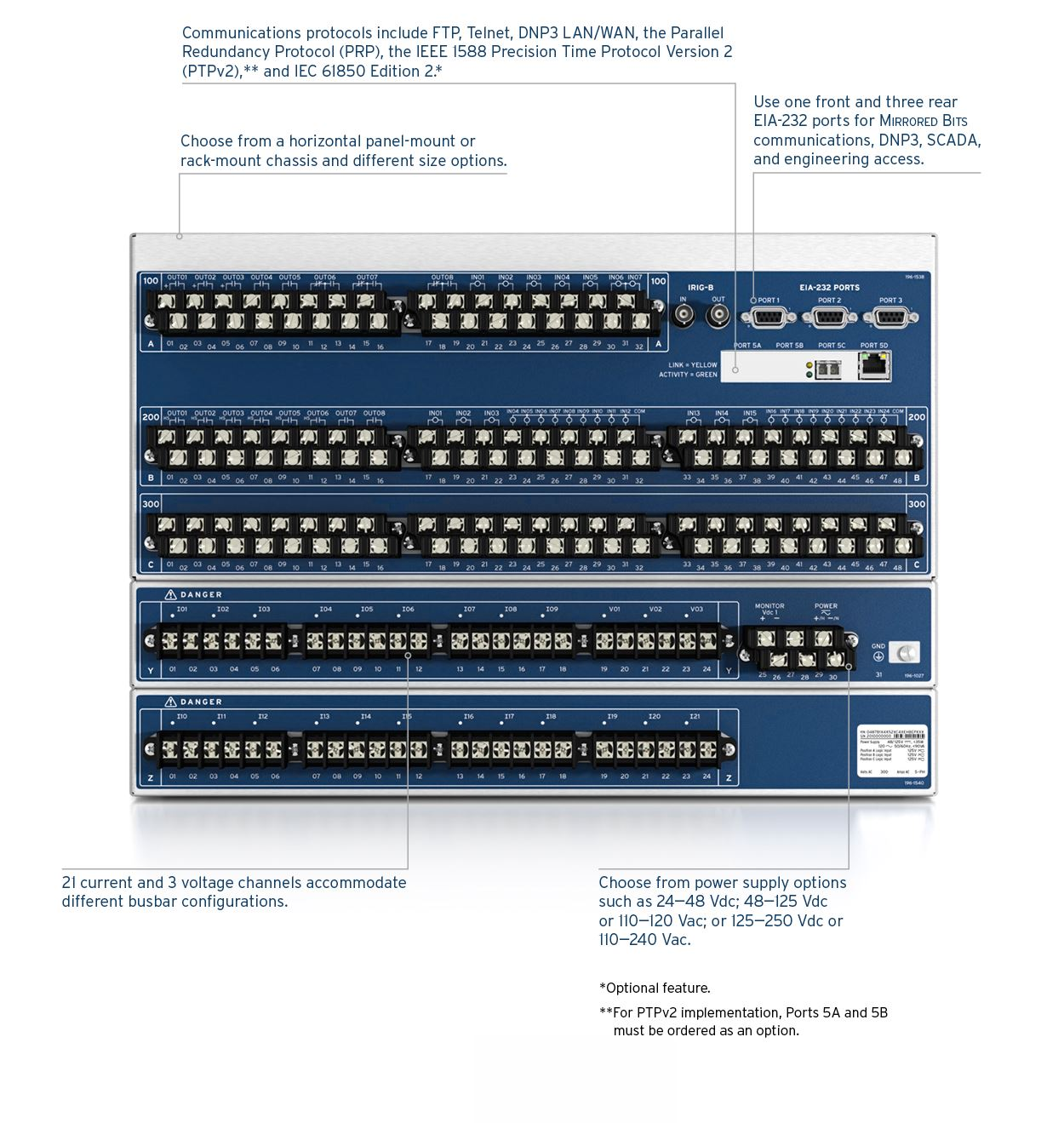 N 6u Wiring Diagramu Model Gts18hcmerww Diagram Images Gallery