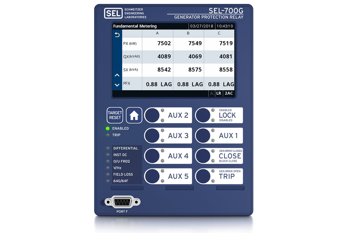 700G fundamental metering