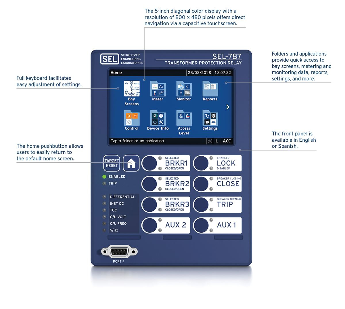 Ct Wiring Diagram Ammeter With 4s Diagrams Trusted 1 175cc