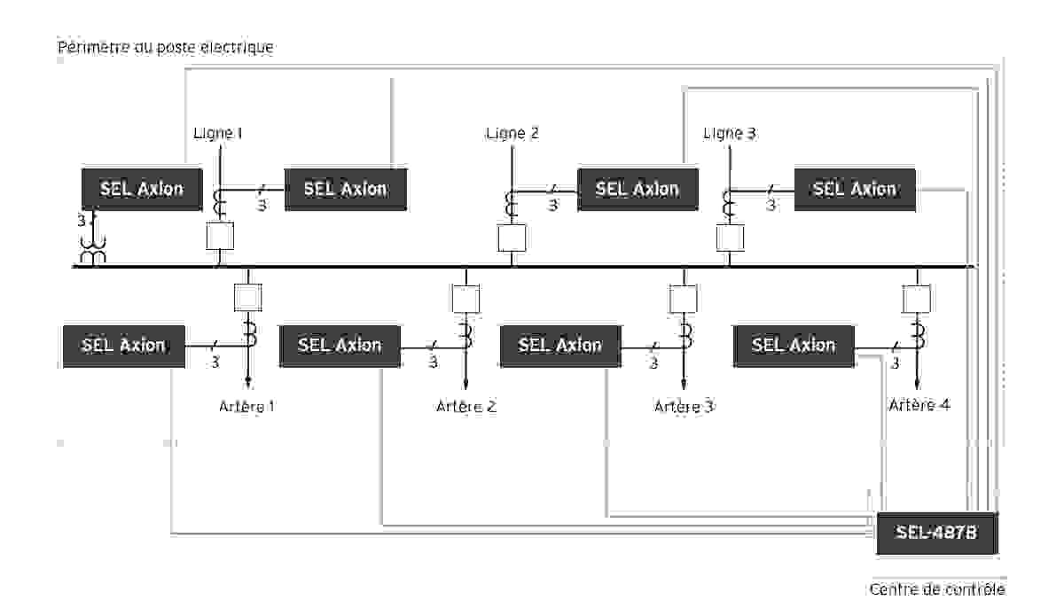 TiDL Diagram fr