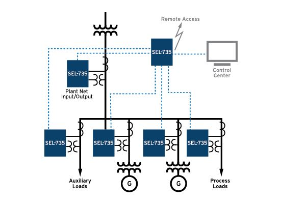 metering_solutions reduce?n=63590694514000&preset=pattern carousel&bp=md metering solutions schweitzer engineering laboratories sel 735 wiring diagram at n-0.co