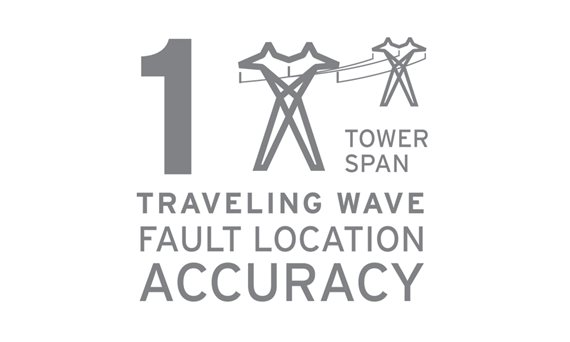 Traveling - One Tower Span