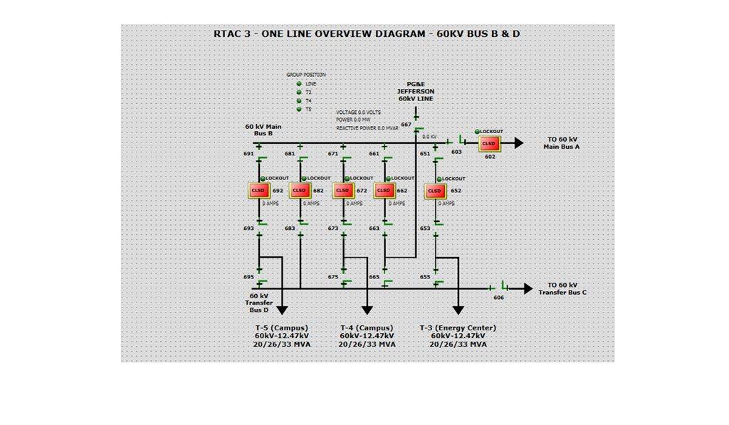 HMI/SCADA/Energy Management Systems | Schweitzer Engineering